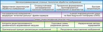 ИСОИ РАН.Сервис-ориентированная архитектура распределенных систем