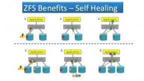 Особенности построение систем хранения данных в High Load системах