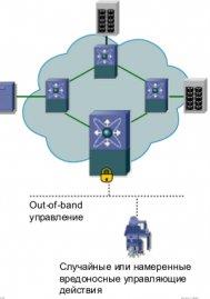Проблемы безопасности систем хранения данных (SAN)