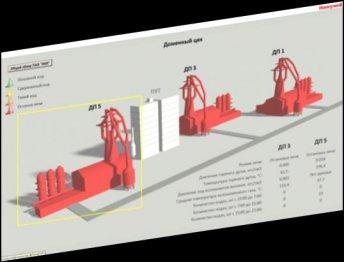 Система оперативного управления производством ПАО «ЕМЗ» - PDF